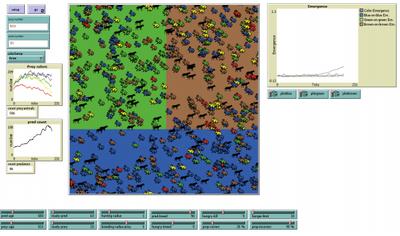 Simulation of rabbit populations